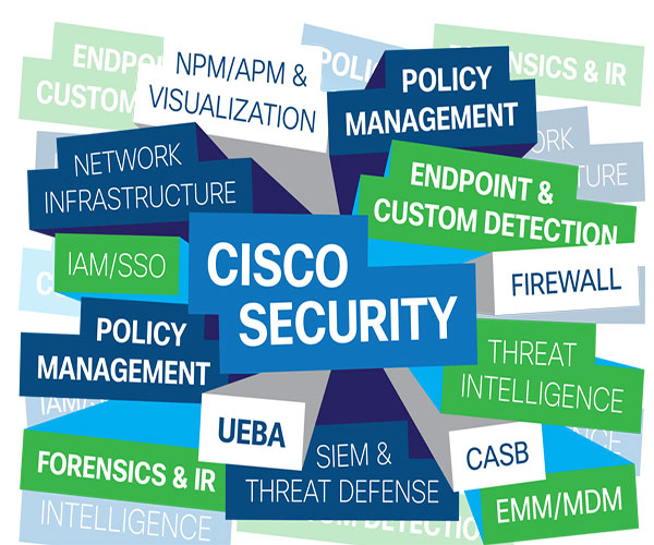 Cisco Security Products